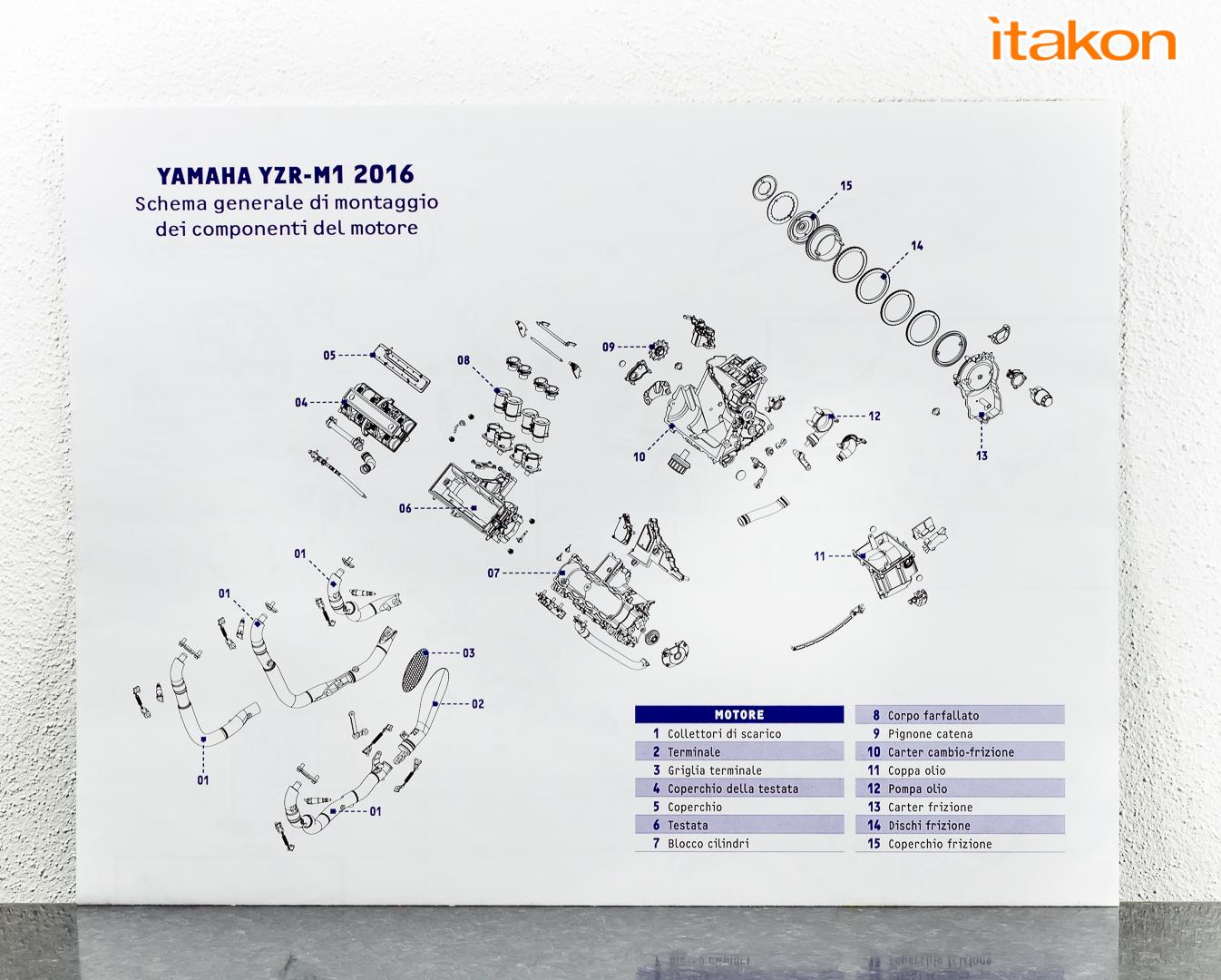 Link a La M1 di Valentino Rossi DeAgostini in scala 1-4-10