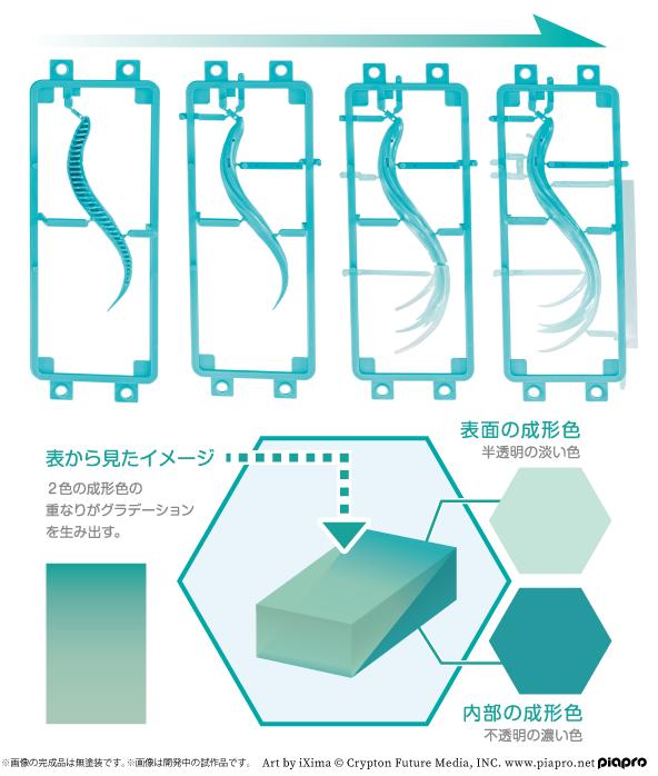 Link a vocaloid – model kit – bandai – 2
